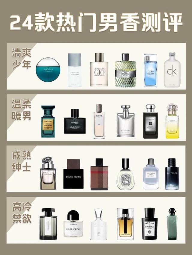 24款热门男士香水测评