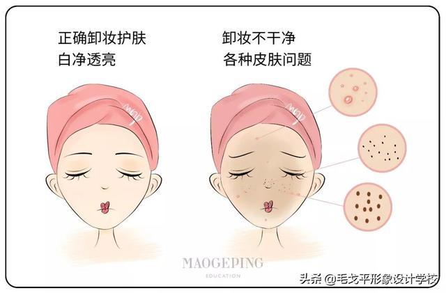 十个有害的错误护肤习惯,你赢了多少?