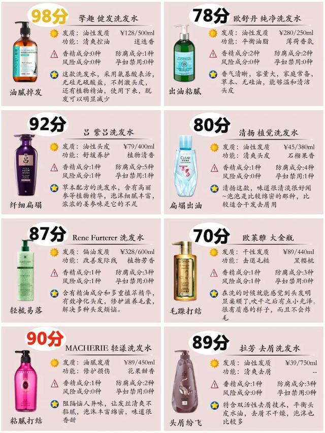 24款热门洗发水推荐