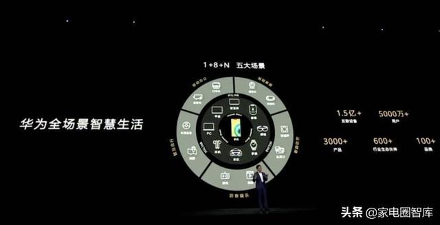 华为造空调只是一个美丽的误会,自称机房空调为中国第一