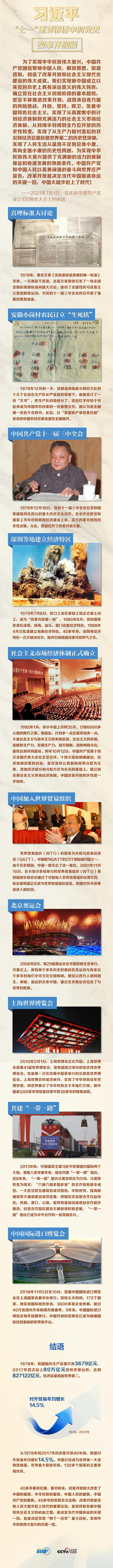 """习近平""""七一""""重要讲话中的党史 改革开放篇"""